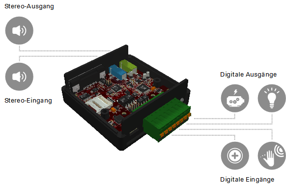 egnite - Codespot Dev - DSP Entwicklungssystem